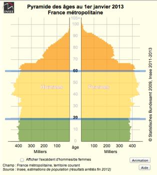 Demographie-France-2013