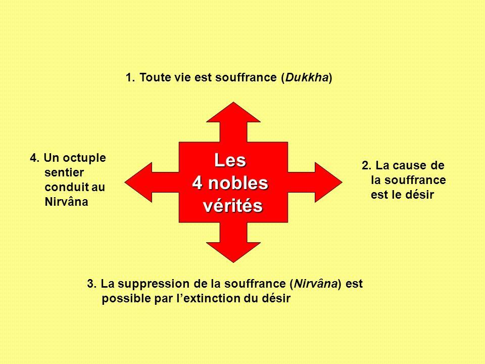 Les+4+nobles+vérités+1.+Toute+vie+est+souffrance+(Dukkha)